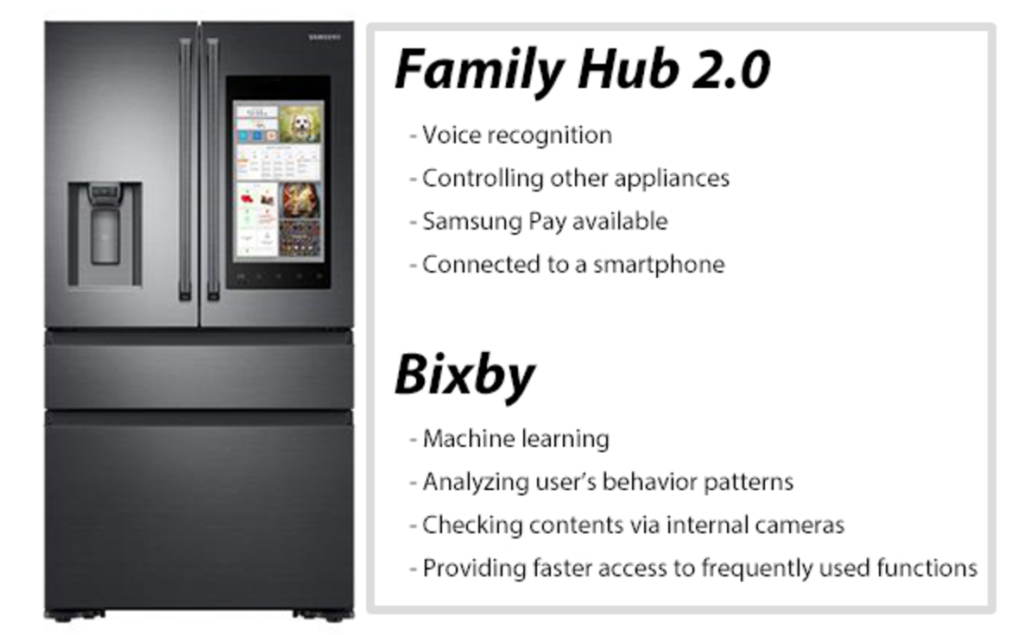 Bixby Assistant in Samsung Refrigerator