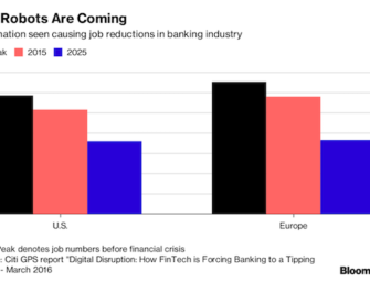 AI and Automation Will Dramatically Reduce Financial Sector Jobs Says Citi