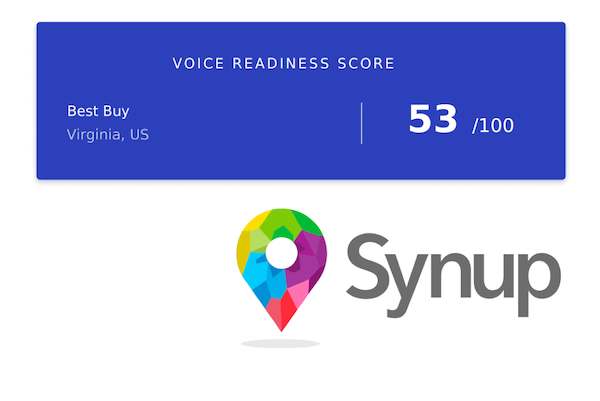 Synup Voice Readiness Test – FI