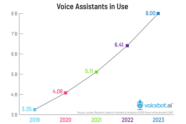 voice-assistants-in-use-FI