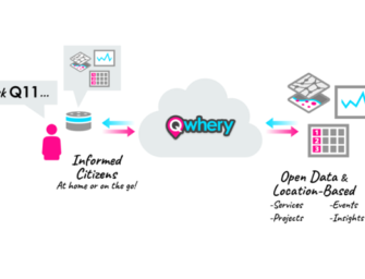 Voice Tech Startup Qwhery Joins Esri to Connect Smart Cities and Smart Speakers